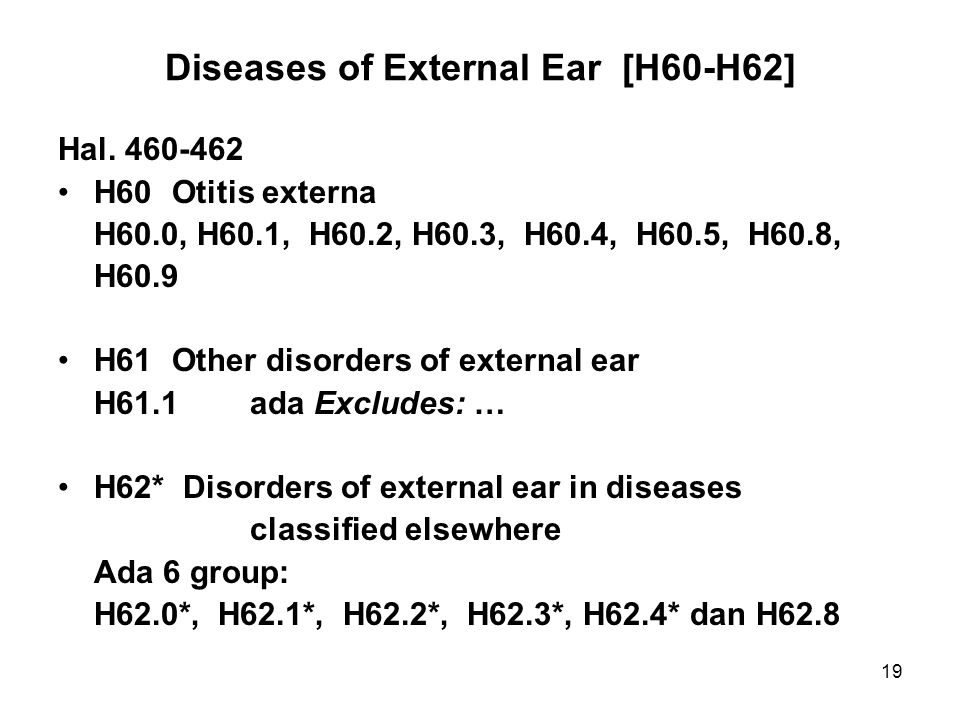 Diseases of External Ear [H60-H62]